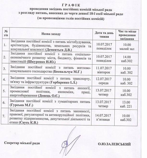 Депутаты Каменского соберутся на очередную сессию горсовета, фото-1