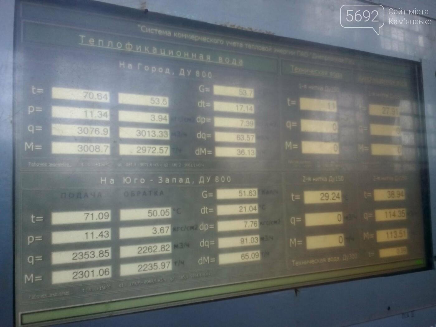 Централизованное отопление в Каменском: быть или не быть, фото-1