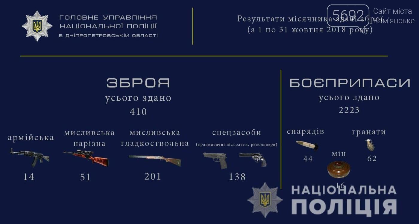 Жители Днепропетровщины активно сдают оружие, фото-1