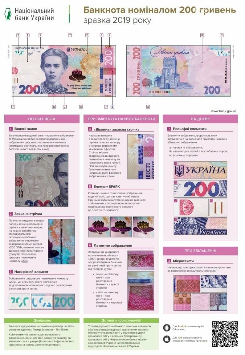 В Украине появилась новая купюра 200 гривен, фото-1