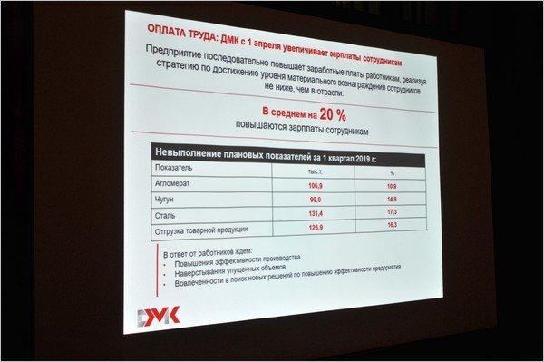 Уровень зарплаты на ДМК в среднем увеличится на 20%, фото-1