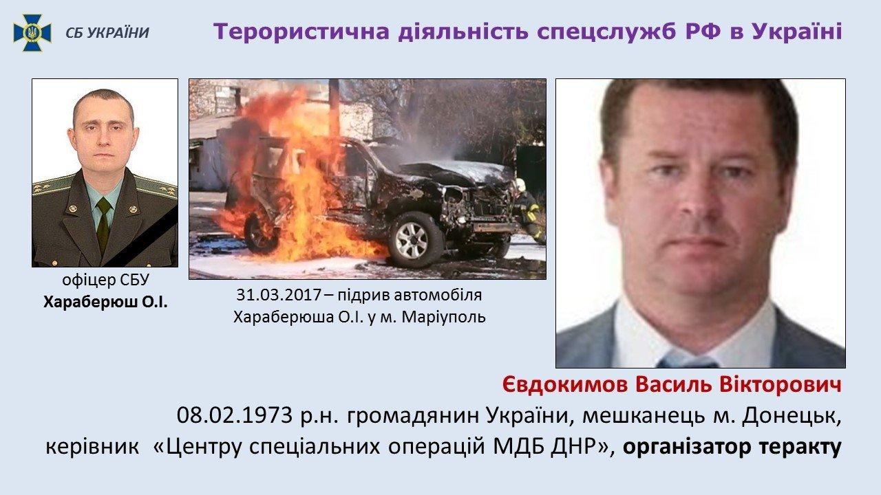 СБУ припинила діяльність диверсійно-терористичної групи спецслужб РФ на території України, фото-2