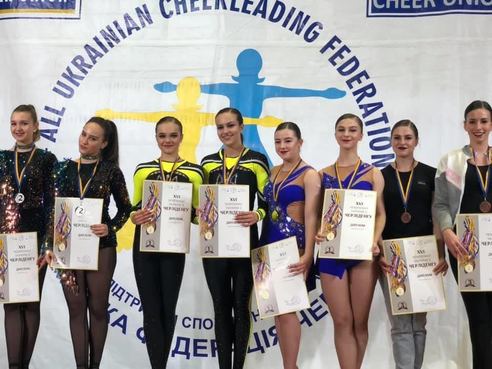 Каменчанки завоевали «золото» всеукраинских соревнований по черлиденгу, фото-4