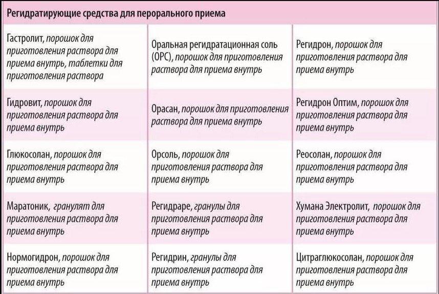 Комаровский рассказал, какие лекарства должны быть в аптечке на случай коронавируса, фото-3