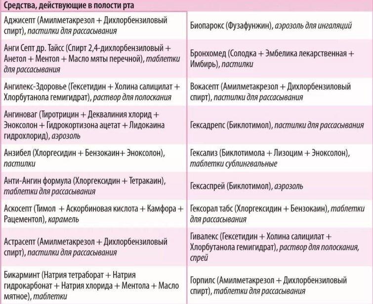 Комаровский рассказал, какие лекарства должны быть в аптечке на случай коронавируса, фото-4