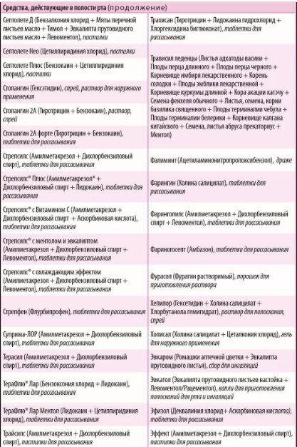 Комаровский рассказал, какие лекарства должны быть в аптечке на случай коронавируса, фото-5