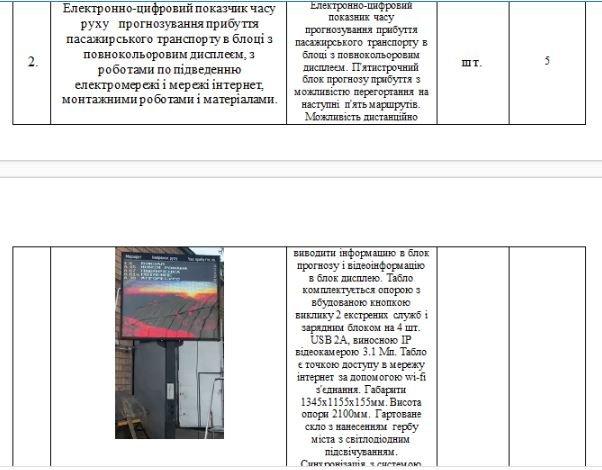 В Каменском появятся цветные электронные табло и уличные зарядки телефонов, фото-2