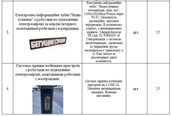 В Каменском появятся цветные электронные табло и уличные зарядки телефонов, фото-3