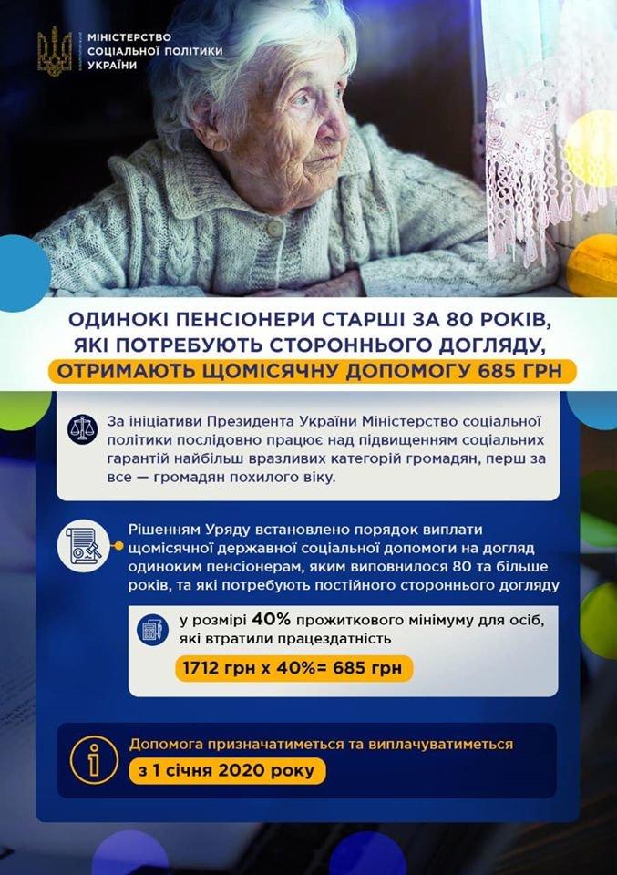 Пенсионеры Каменского смогут получить надбавку, фото-1