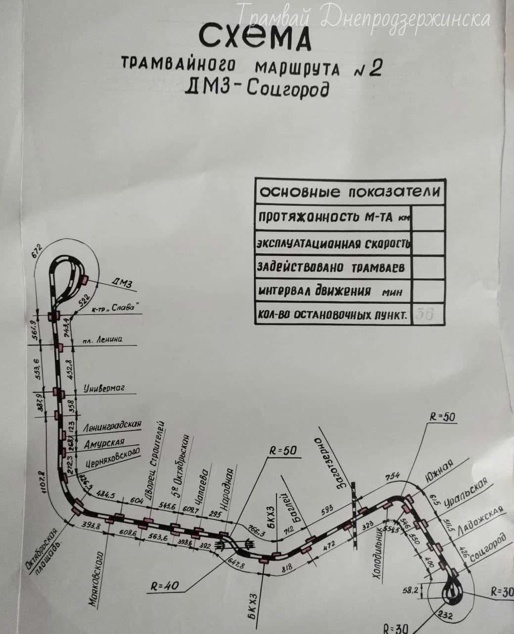 Трамвай Днепродзержинска