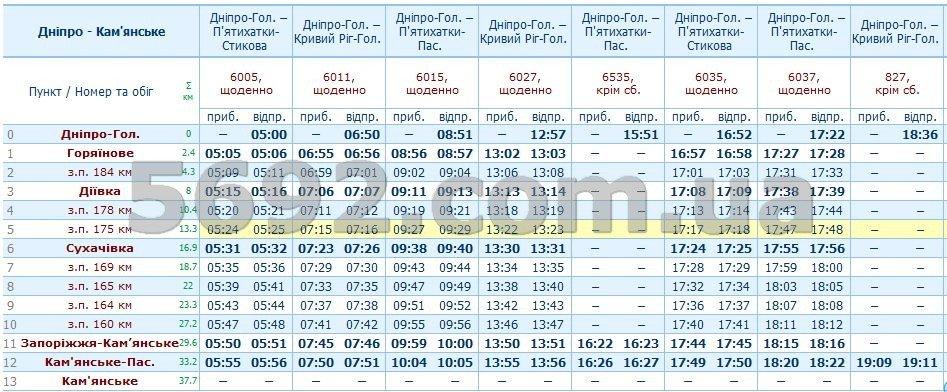 Расписание электричек Каменское-Днепр: актуальные изменения на июнь, фото-1