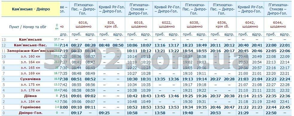 Расписание электричек Каменское-Днепр: актуальные изменения на июнь, фото-4
