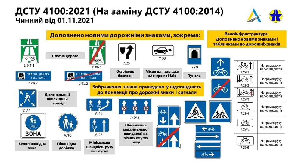 В Украине будут действовать новые дорожные знаки, фото-1