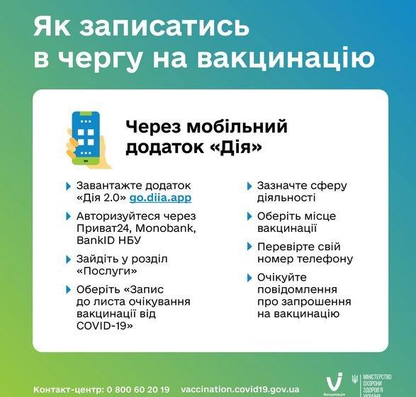 Как записаться на вакцинацию от COVID-19 в Украине: номера и список действий, фото-1
